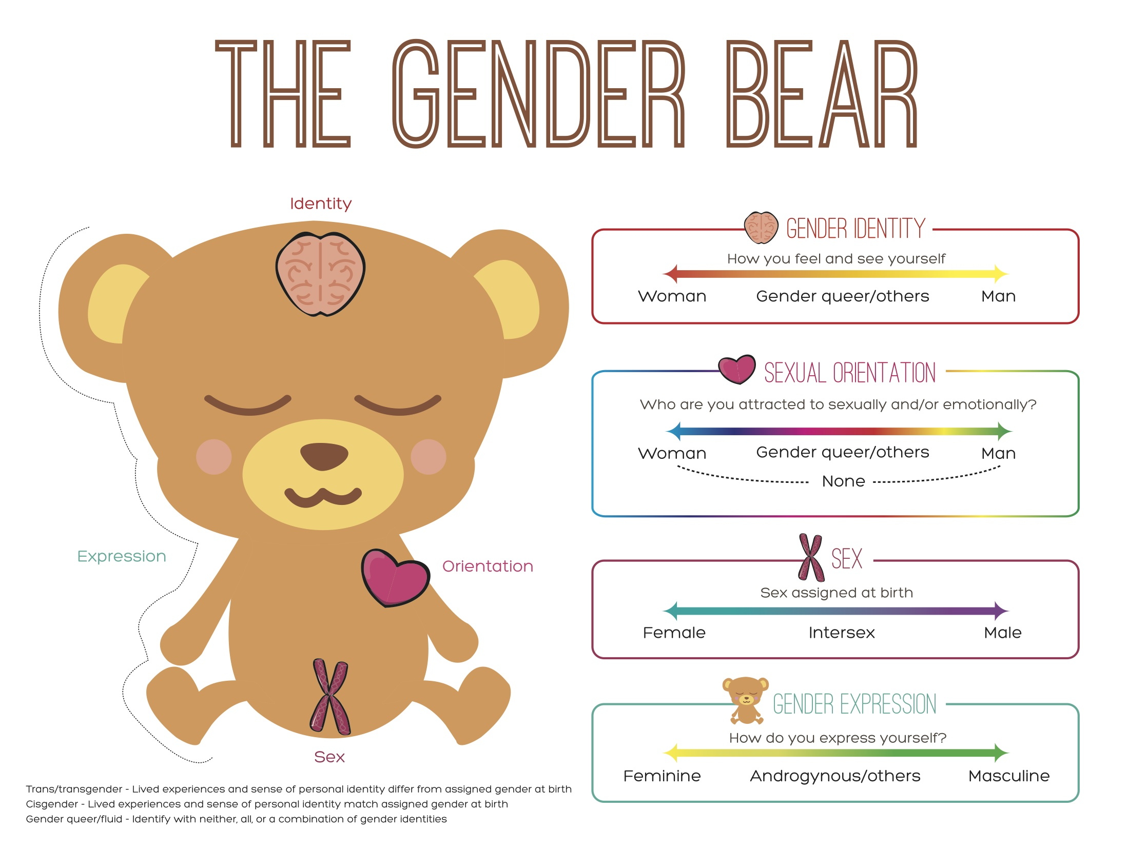 The gender bear designed by the justice for sisters malaysia is a